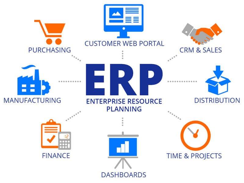 erp_development-1